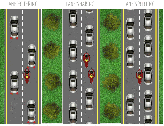 On roads where there are more than two lanes, it is always recommended to pass motorists on the left side